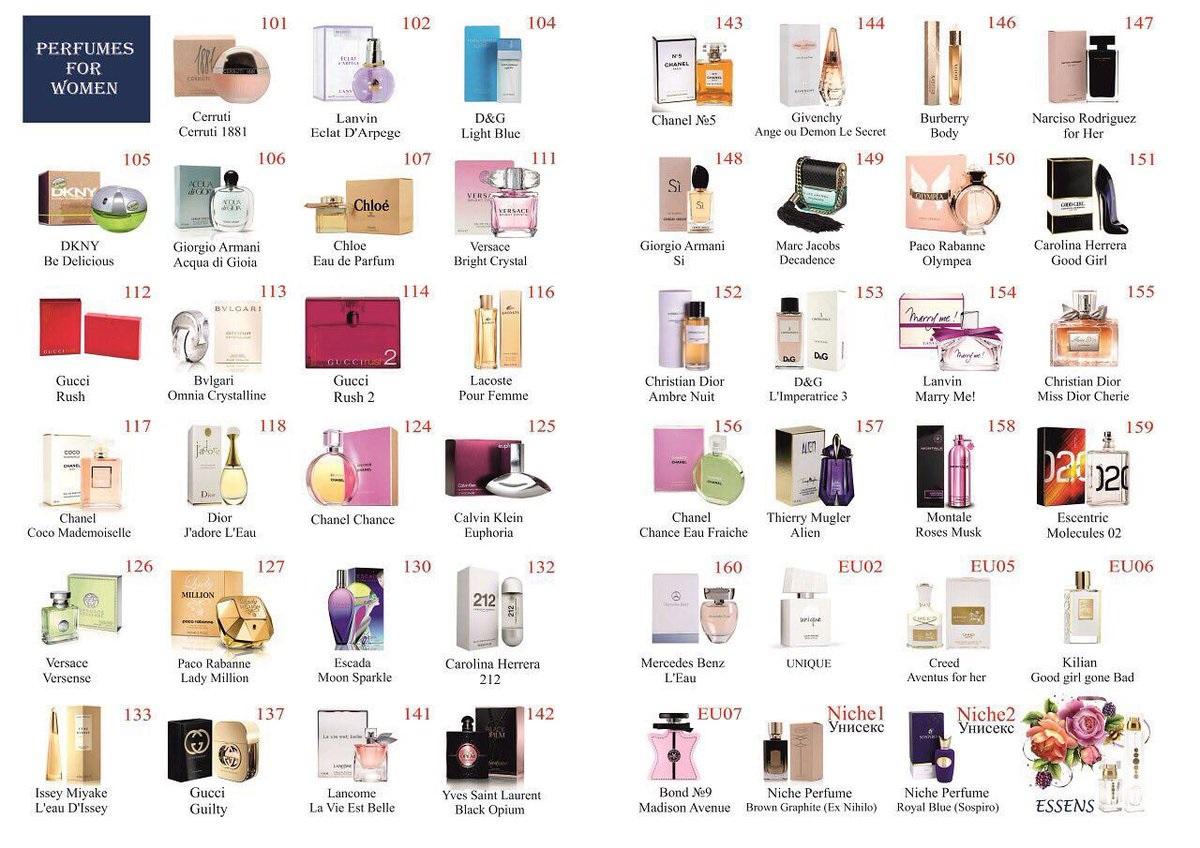 парфюмерия эссенс, духи аналоги